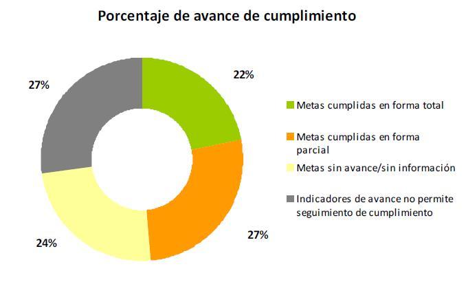 datos 2 Red Ntra Córdoba