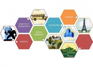 Ciudades inteligentes, tema de inicio de la Semana TIC
