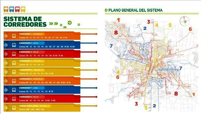 Nvo sistema transporte corredores