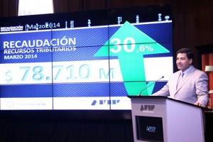 Gobierno K anunció aumento en la recaudación del 30,6 por ciento (interanual)