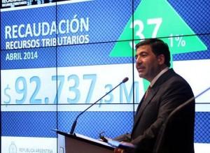 Recaudación de abril: Gobierno K destacó incremento del 37,1 por ciento (interanual)