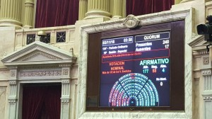 votacion-en-diputados-presupuesto-2017