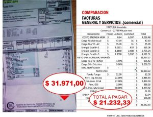El «Costo EPEC» que deberá pagar Quiroga, representa el 34% de lo facturado por la empresa